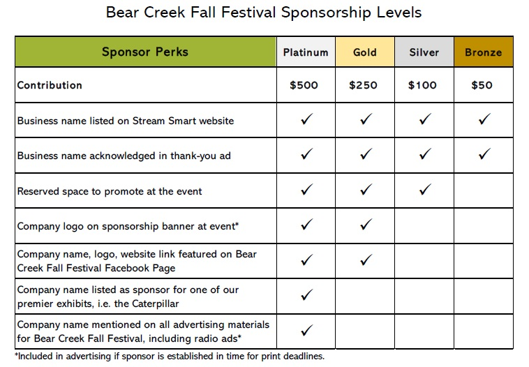 Stream Smart – Bear Creek Fall Festival